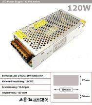 LED tápegység 12 Volt, ipari (10A/120W) LoCa 120